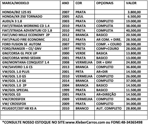 veneza multimarcas novembro
